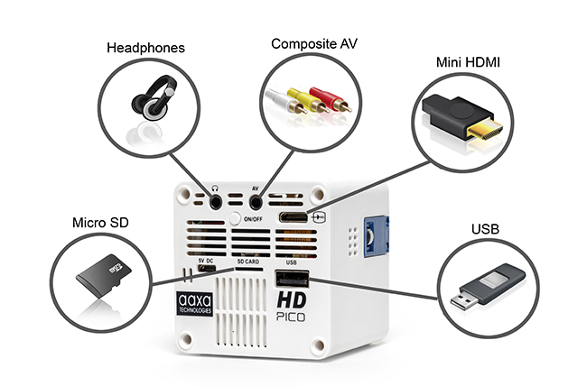 Hd pico input output for Worlds smallest hd projector