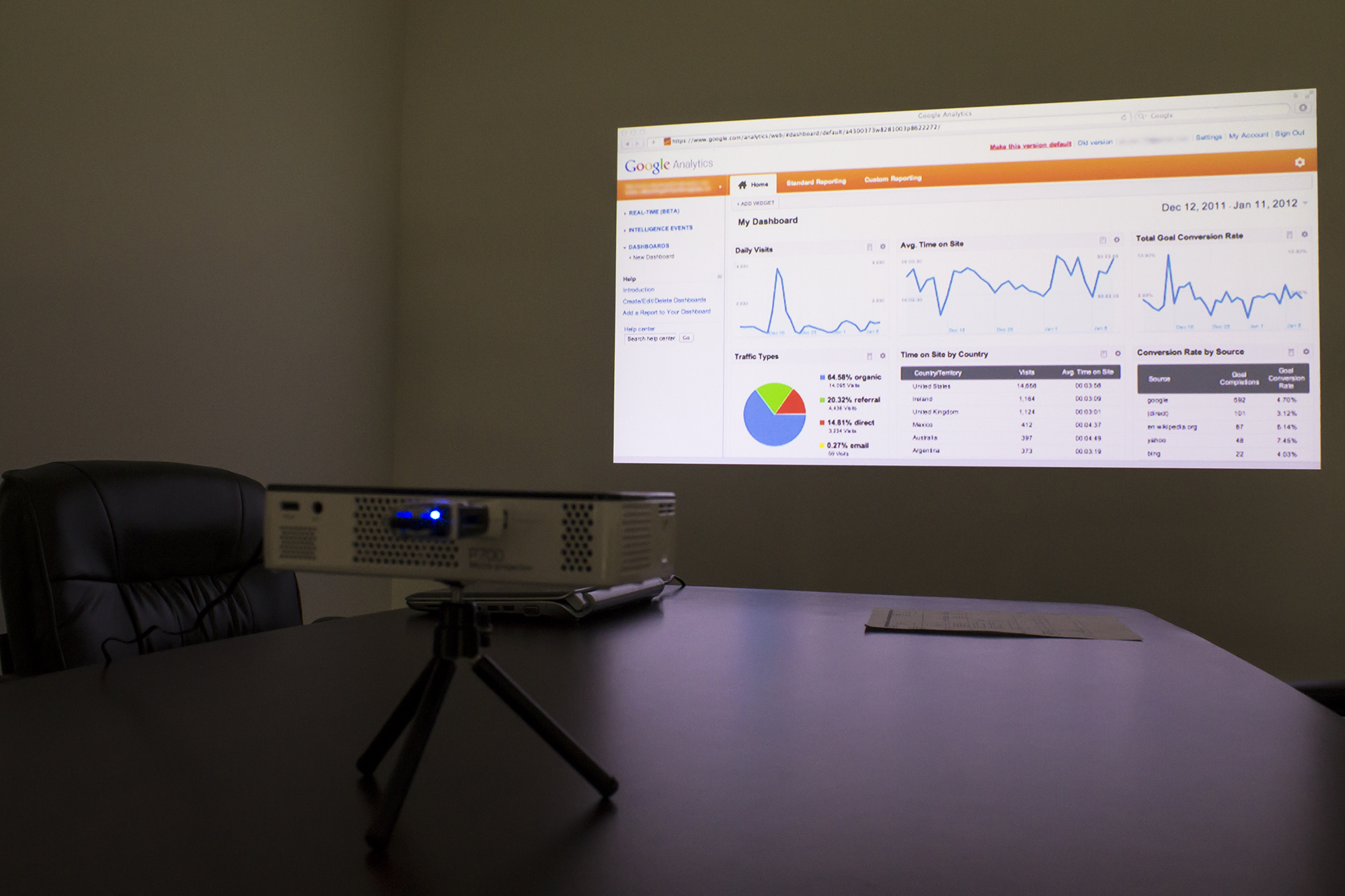 P700 Business Projector