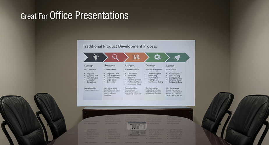 The P6 is great for office presentations with it's quick on-off capabilities and ability to project a clear picture.