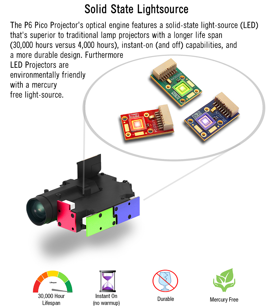 The P6 Pico Projector's optical engine features a solid-state light-source (LED) that's superior to traditional lamp projectors with a longer life span (30,000 hours versus 4,000 hours), instand-one (and off) capabilities, and a more durable design. Futhermore, LED Projectors are environmentally friendly with a mercury free light-source.