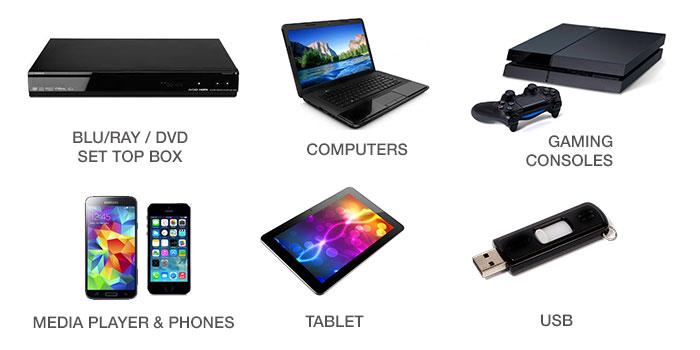 گزینه های ارتباطی مختلف